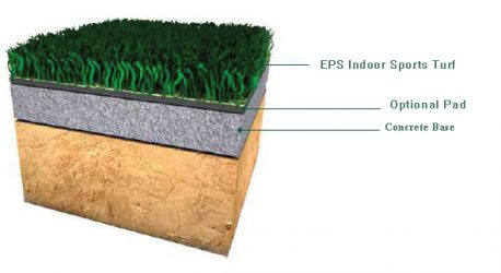 Indoor Sports Turf System